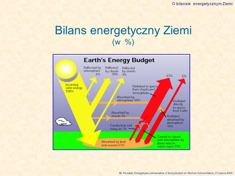 Bilans energetyczny Ziemi (w %) O bilansie energetycznym Ziemi M.