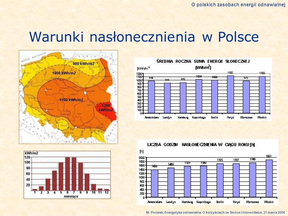 Warunki nasłonecznienia w Polsce O polskich zasobach energii odnawialnej M.
