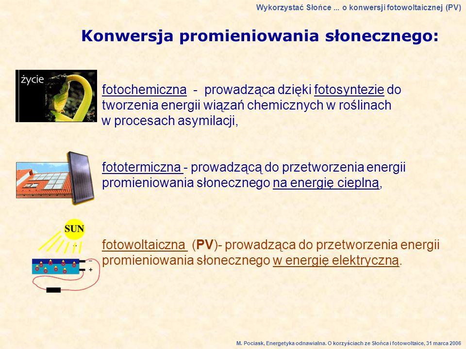 Konwersja promieniowania słonecznego: -fotochemiczna - prowadząca dzięki fotosyntezie do tworzenia energii wiązań chemicznych w roślinach w procesach asymilacji, -fototermiczna - prowadzącą do przetworzenia energii promieniowania słonecznego na energię cieplną, -fotowoltaiczna (PV)- prowadząca do przetworzenia energii promieniowania słonecznego w energię elektryczną.