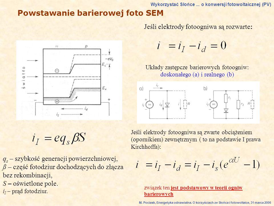 Powstawanie barierowej foto SEM q s – szybkość generacji powierzchniowej, ß – część fotodziur dochodzących do złącza bez rekombinacji, S – oświetlone pole.