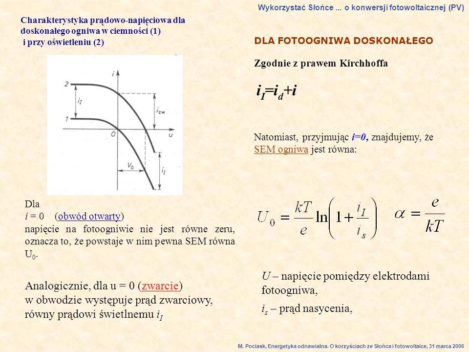 Charakterystyka prądowo-napięciowa dla doskonałego ogniwa w ciemności (1) i przy oświetleniu (2) Dla i = 0 (obwód otwarty) napięcie na fotoogniwie nie jest równe zeru, oznacza to, że powstaje w nim pewna SEM równa U 0.