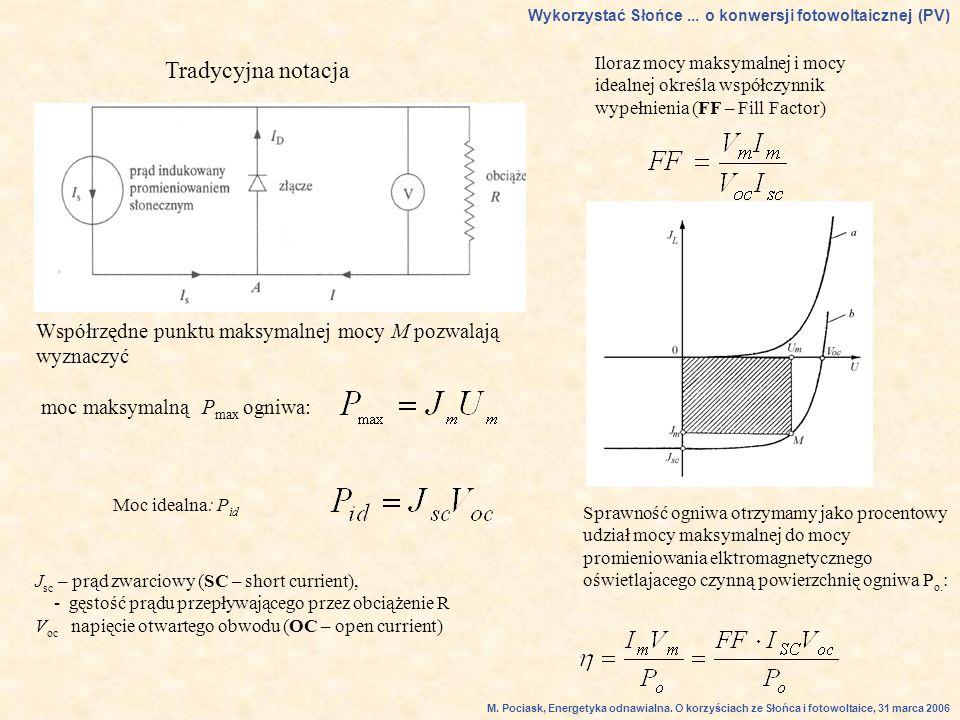 Tradycyjna notacja Współrzędne punktu maksymalnej mocy M pozwalają wyznaczyć moc maksymalną P max ogniwa: Moc idealna: P id J sc – prąd zwarciowy (SC – short currient), gęstość prądu przepływającego przez obciążenie R V oc napięcie otwartego obwodu (OC – open currient) Iloraz mocy maksymalnej i mocy idealnej określa współczynnik wypełnienia (FF – Fill Factor) Sprawność ogniwa otrzymamy jako procentowy udział mocy maksymalnej do mocy promieniowania elktromagnetycznego oświetlajacego czynną powierzchnię ogniwa P o.