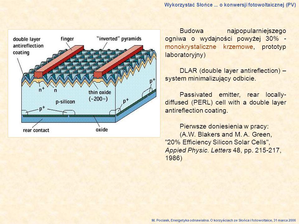 Budowa najpopularniejszego ogniwa o wydajności powyżej 30% - monokrystaliczne krzemowe, prototyp laboratoryjny) DLAR (double layer antireflection) – system minimalizujący odbicie.