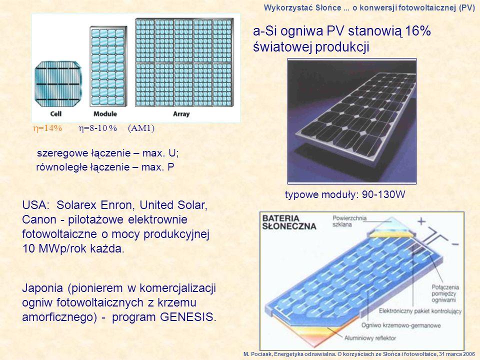 =14% =8-10 % (AM1) a-Si ogniwa PV stanowią 16% światowej produkcji USA: Solarex Enron, United Solar, Canon - pilotażowe elektrownie fotowoltaiczne o mocy produkcyjnej 10 MWp/rok każda.