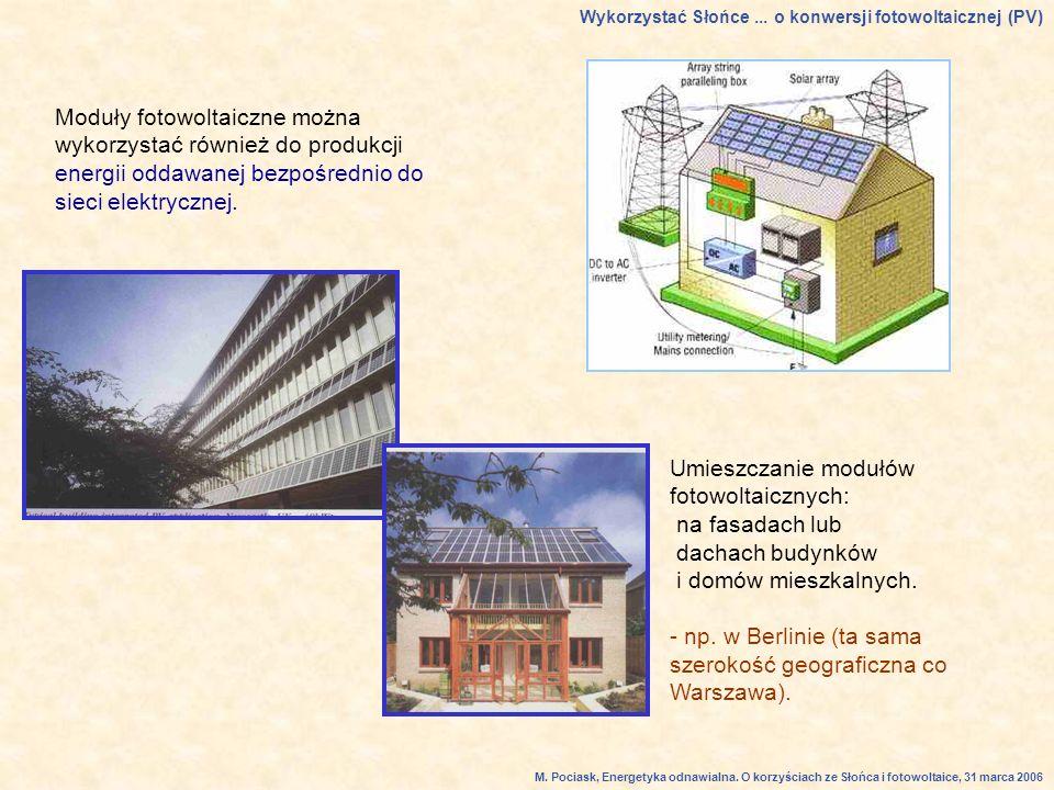 Moduły fotowoltaiczne można wykorzystać również do produkcji energii oddawanej bezpośrednio do sieci elektrycznej.