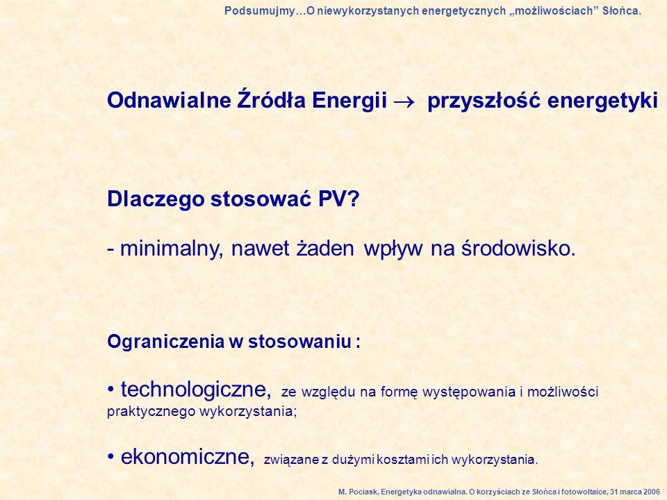 Odnawialne Źródła Energii przyszłość energetyki Dlaczego stosować PV.