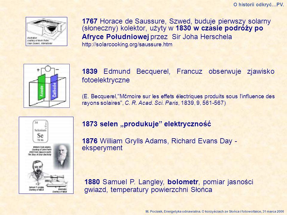 1767 Horace de Saussure, Szwed, buduje pierwszy solarny (słoneczny) kolektor, użyty w 1830 w czasie podróży po Afryce Południowej przez Sir Joha Herschela http://solarcooking.org/saussure.htm 1839 Edmund Becquerel, Francuz obserwuje zjawisko fotoelektryczne (E.