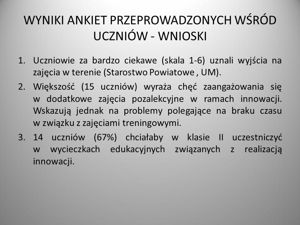 WYNIKI ANKIET PRZEPROWADZONYCH WŚRÓD UCZNIÓW - WNIOSKI 4.