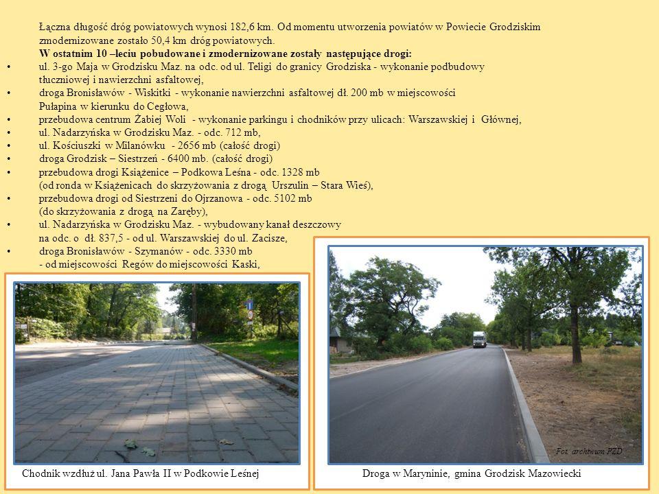 Łączna długość dróg powiatowych wynosi 182,6 km. Od momentu utworzenia powiatów w Powiecie Grodziskim zmodernizowane zostało 50,4 km dróg powiatowych.