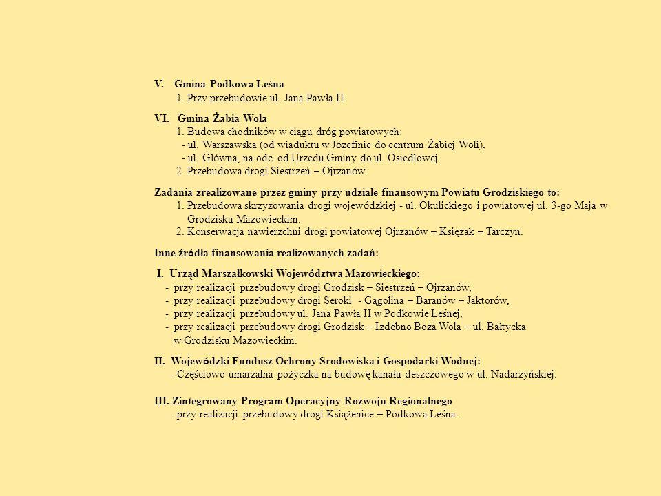 V. Gmina Podkowa Leśna 1. Przy przebudowie ul. Jana Pawła II. VI. Gmina Żabia Wola 1. Budowa chodnik ó w w ciągu dr ó g powiatowych: - ul. Warszawska
