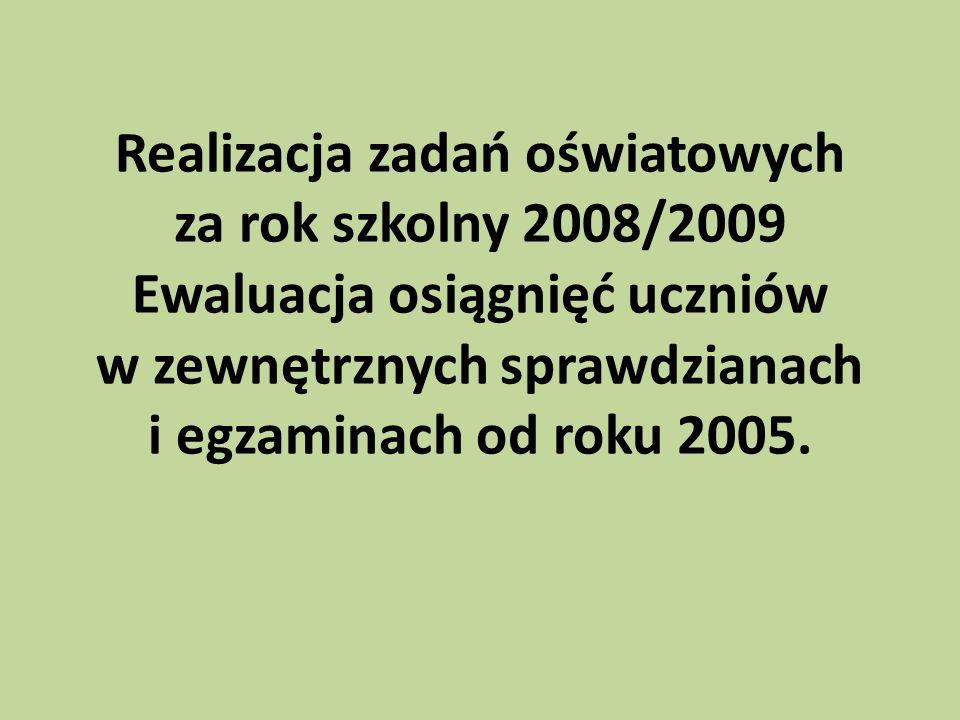 Realizacja zadań oświatowych za rok szkolny 2008/2009 Ewaluacja osiągnięć uczniów w zewnętrznych sprawdzianach i egzaminach od roku 2005.