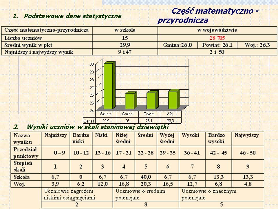 1. Podstawowe dane statystyczne Część matematyczno - przyrodnicza 2.