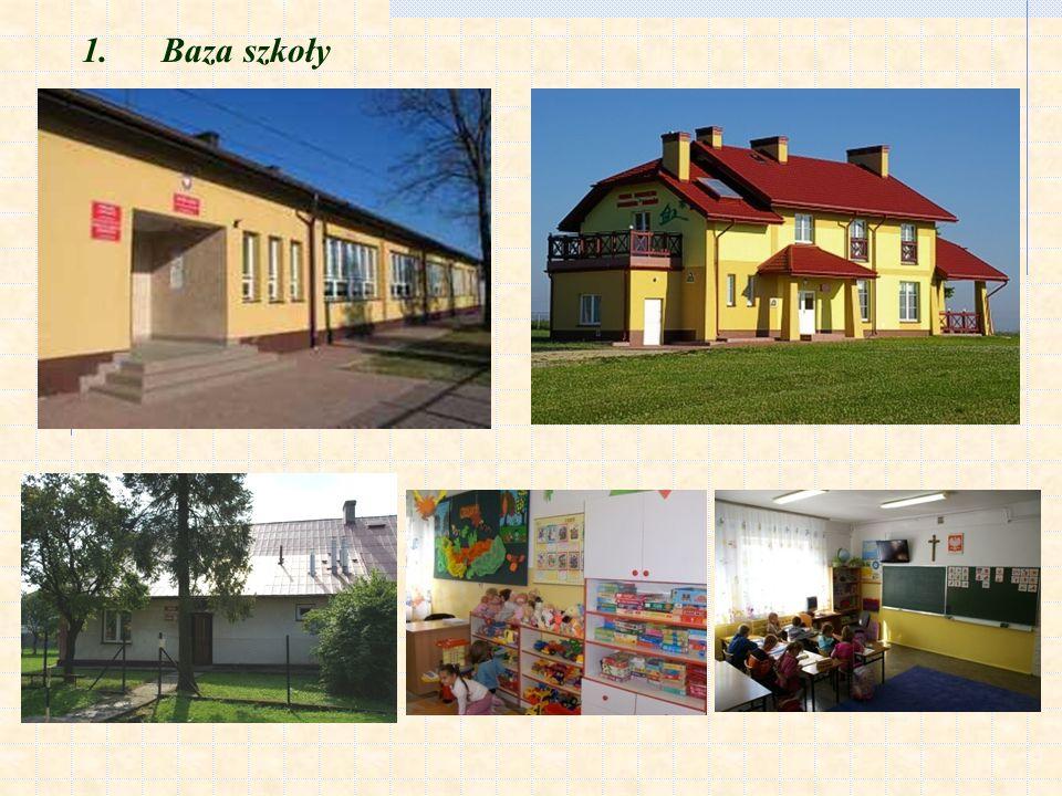 1. Baza szkoły
