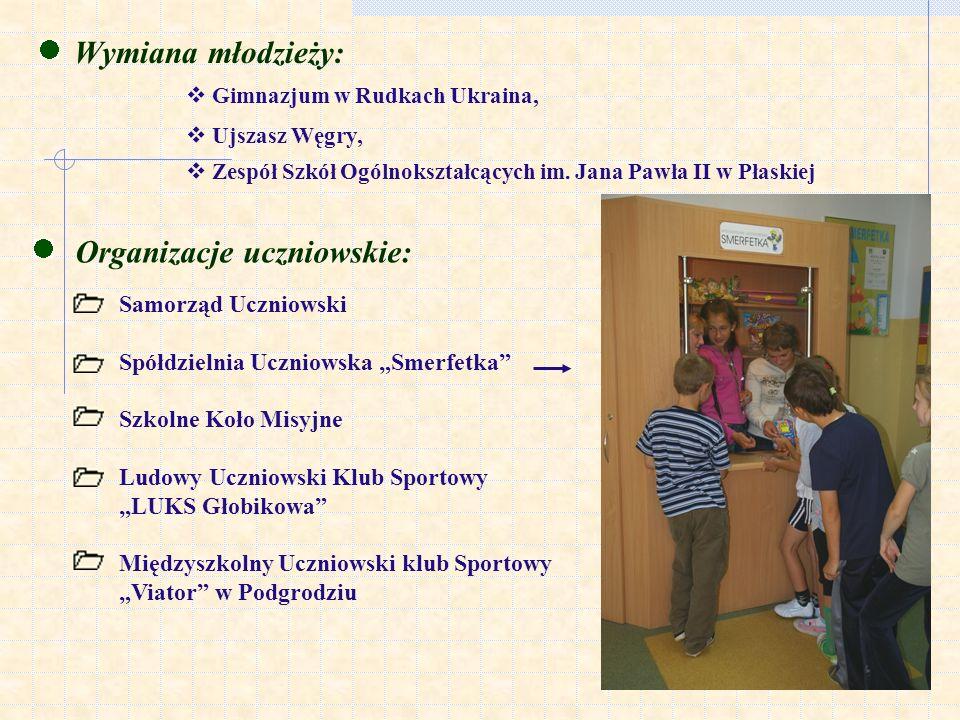 Wymiana młodzieży: Gimnazjum w Rudkach Ukraina, Ujszasz Węgry, Zespół Szkół Ogólnokształcących im.