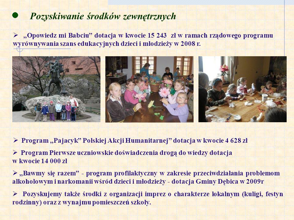 Pozyskiwanie środków zewnętrznych Pozyskujemy także środki z organizacji imprez o charakterze lokalnym (kuligi, festyn rodzinny) oraz z wynajmu pomieszczeń szkoły.