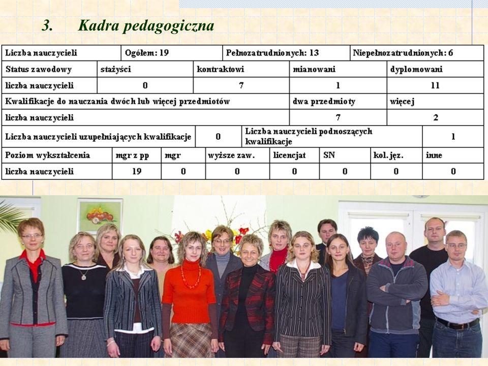 3. Kadra pedagogiczna