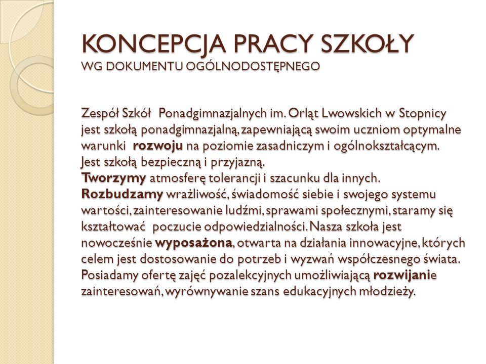 KONCEPCJA PRACY SZKOŁY WG DOKUMENTU OGÓLNODOSTĘPNEGO Zespół Szkół Ponadgimnazjalnych im.