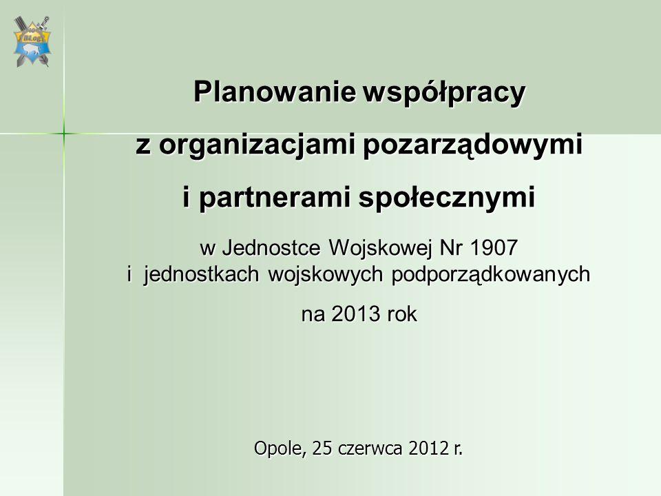 Planowanie współpracy z organizacjami pozarządowymi i partnerami społecznymi w Jednostce Wojskowej Nr 1907 i jednostkach wojskowych podporządkowanych