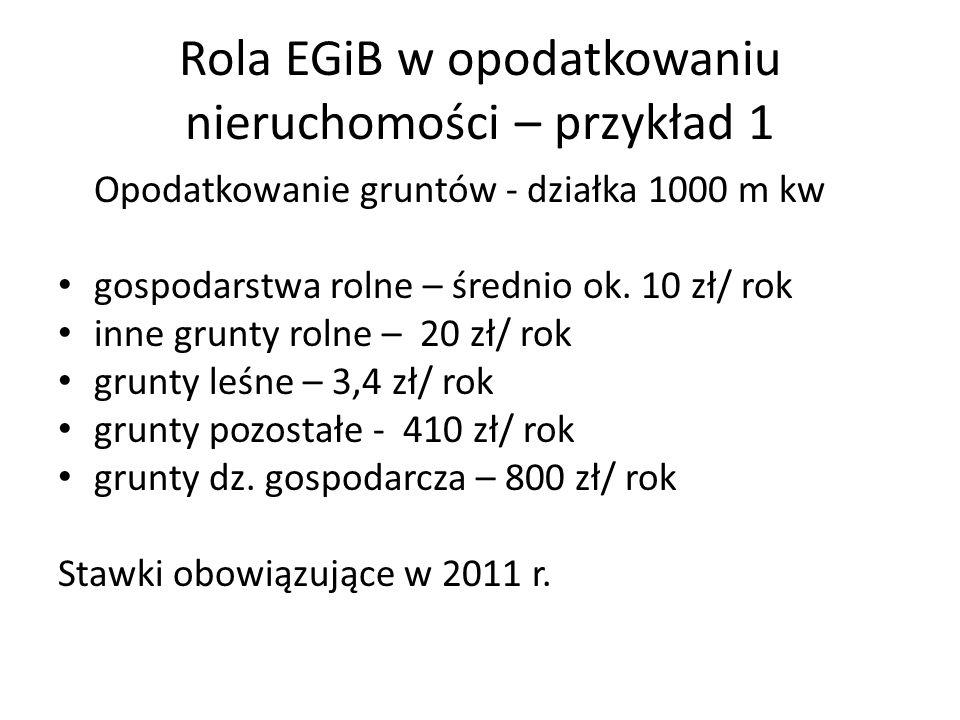 Rola EGiB w opodatkowaniu nieruchomości – przykład 1 Opodatkowanie gruntów - działka 1000 m kw gospodarstwa rolne – średnio ok.