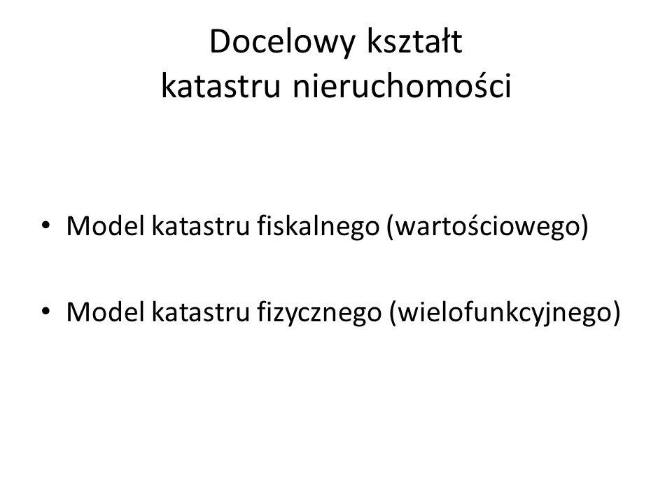 Docelowy kształt katastru nieruchomości Model katastru fiskalnego (wartościowego) Model katastru fizycznego (wielofunkcyjnego)