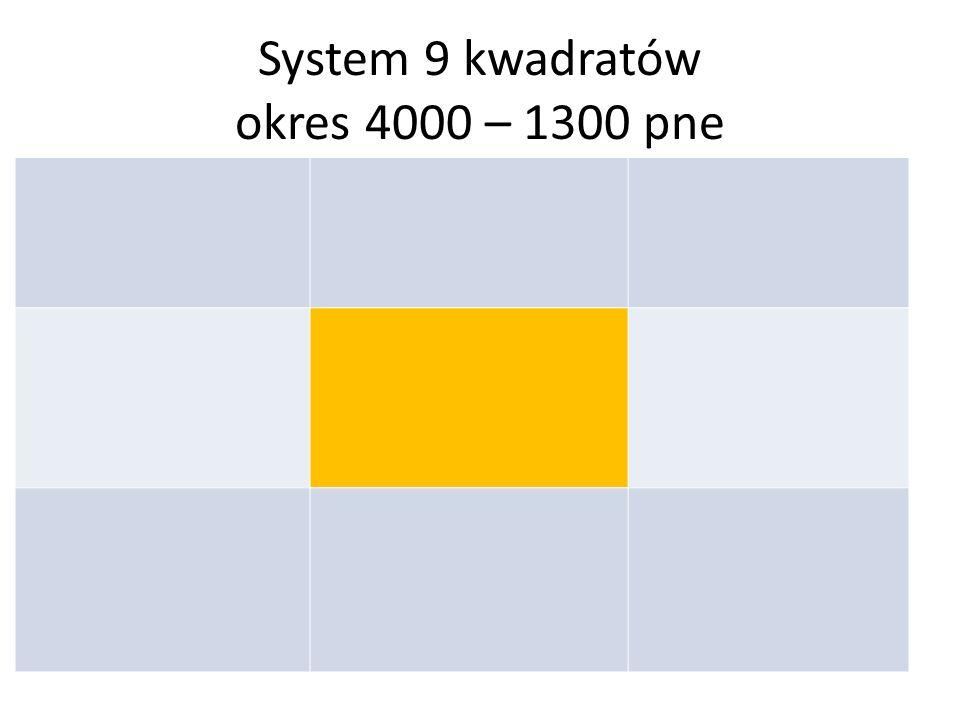 System 9 kwadratów okres 4000 – 1300 pne