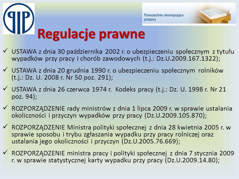 Regulacje prawne USTAWA z dnia 30 października 2002 r.