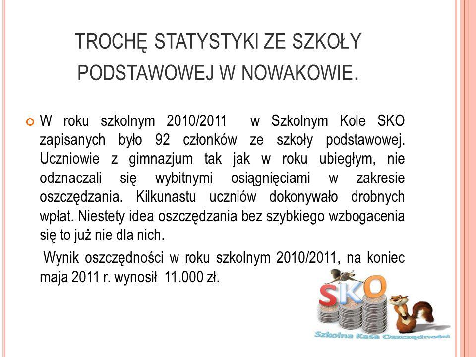 UROCZYSTY APEL – OSZCZĘDZANIE… Aby propagować ideę oszczędzania opiekun SKO Pan Piotr Szuba we współudziale z Panią Wandą Tomaszewską zorganizowali apel poświęcony oszczędzaniu.
