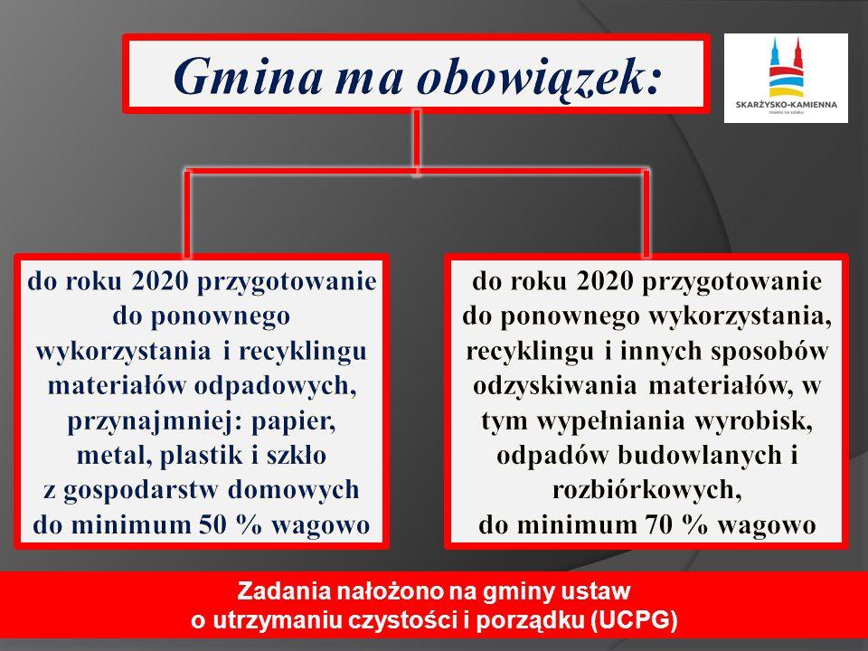 Zadania nałożono na gminy ustaw o utrzymaniu czystości i porządku (UCPG)