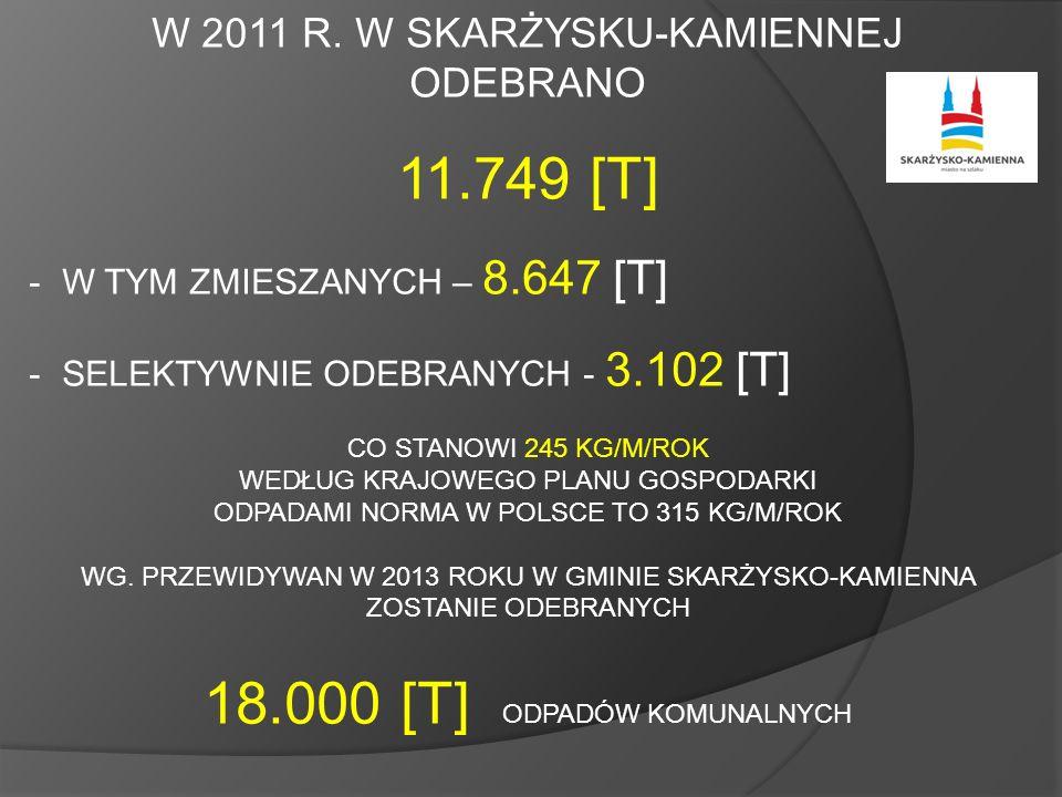 W 2011 R. W SKARŻYSKU-KAMIENNEJ ODEBRANO 11.749 [T] -W TYM ZMIESZANYCH – 8.647 [T] -SELEKTYWNIE ODEBRANYCH - 3.102 [T] CO STANOWI 245 KG/M/ROK WEDŁUG