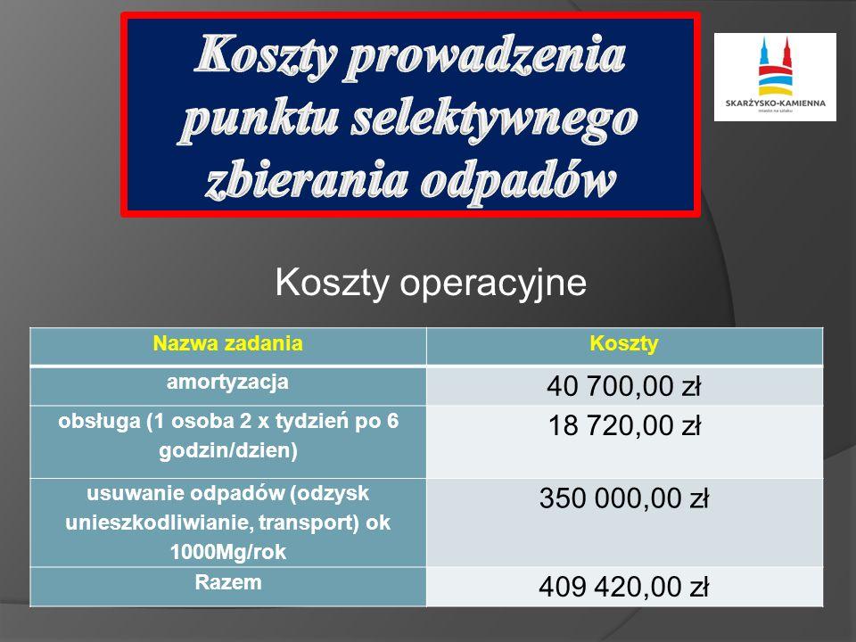 Koszty operacyjne Nazwa zadaniaKoszty amortyzacja 40 700,00 zł obsługa (1 osoba 2 x tydzień po 6 godzin/dzien) 18 720,00 zł usuwanie odpadów (odzysk u