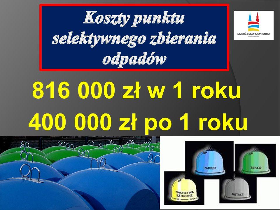 816 000 zł w 1 roku 400 000 zł po 1 roku