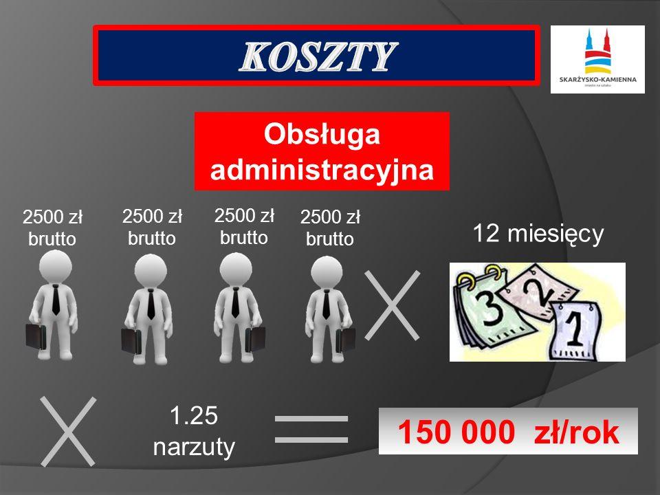 Obsługa administracyjna 2500 zł brutto 12 miesięcy 1.25 narzuty 150 000 zł/rok 2500 zł brutto 2500 zł brutto 2500 zł brutto