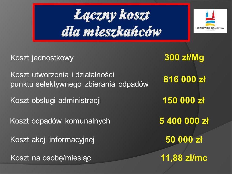 Koszt jednostkowy Koszt na osobę/miesiąc 300 zł/Mg 11,88 zł/mc Koszt odpadów komunalnych Koszt obsługi administracji Koszt utworzenia i działalności p