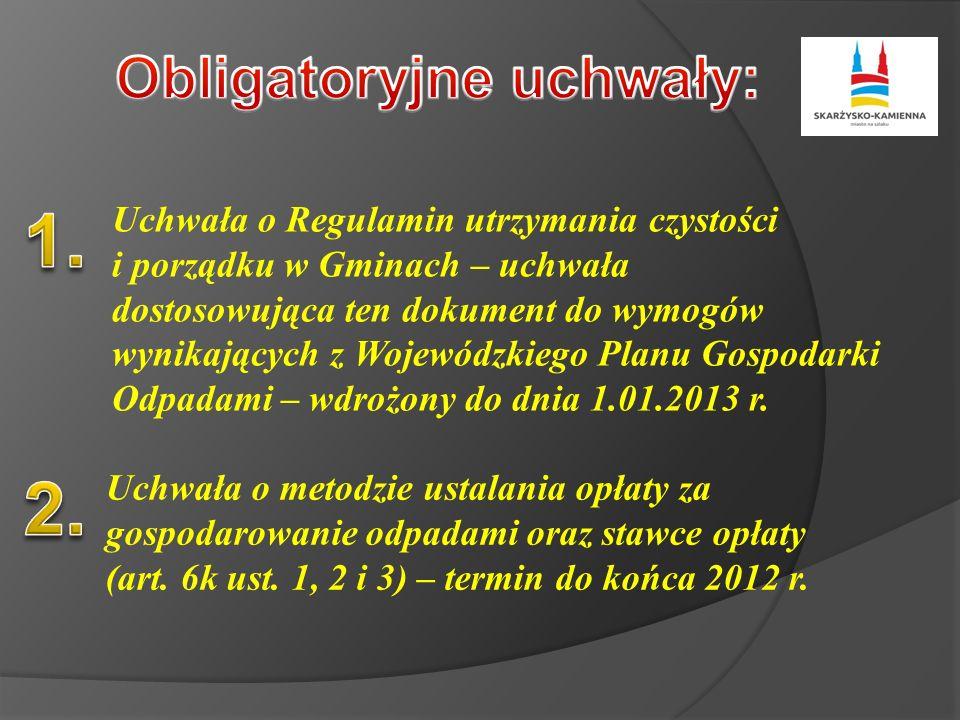 Uchwała o Regulamin utrzymania czystości i porządku w Gminach – uchwała dostosowująca ten dokument do wymogów wynikających z Wojewódzkiego Planu Gospo