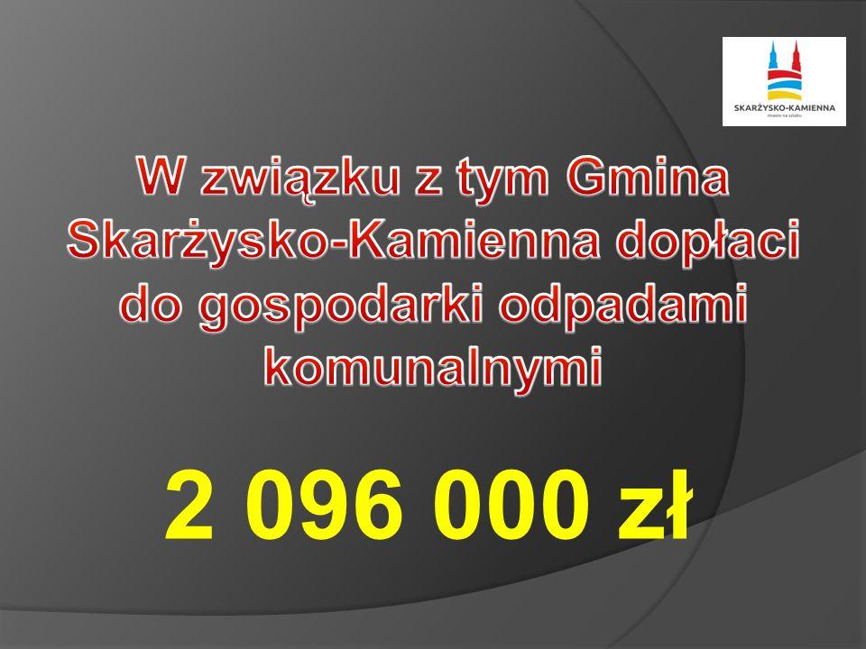 2 096 000 zł