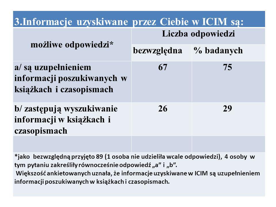3.Informacje uzyskiwane przez Ciebie w ICIM są: możliwe odpowiedzi* Liczba odpowiedzi bezwzględna% badanych a/ są uzupełnieniem informacji poszukiwanych w książkach i czasopismach 6775 b/ zastępują wyszukiwanie informacji w książkach i czasopismach 2629 *jako bezwzględną przyjęto 89 (1 osoba nie udzieliła wcale odpowiedzi), 4 osoby w tym pytaniu zakreśliły równocześnie odpowiedź a i b.