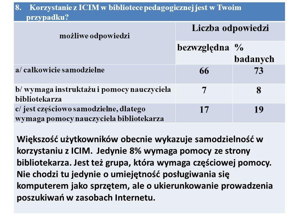 8. Korzystanie z ICIM w bibliotece pedagogicznej jest w Twoim przypadku.