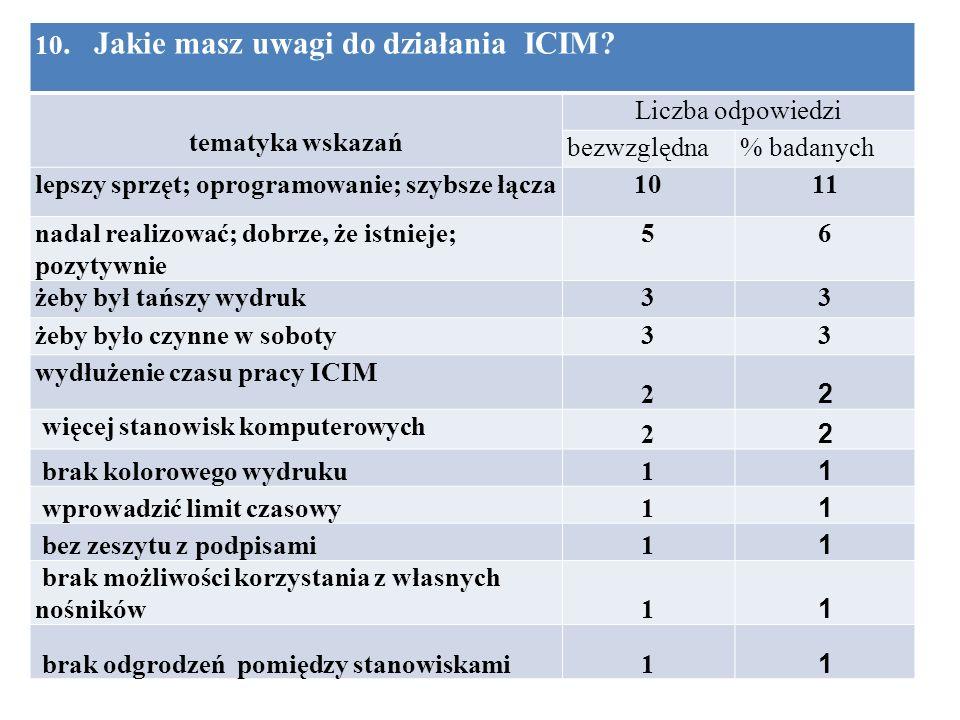 10. Jakie masz uwagi do działania ICIM.