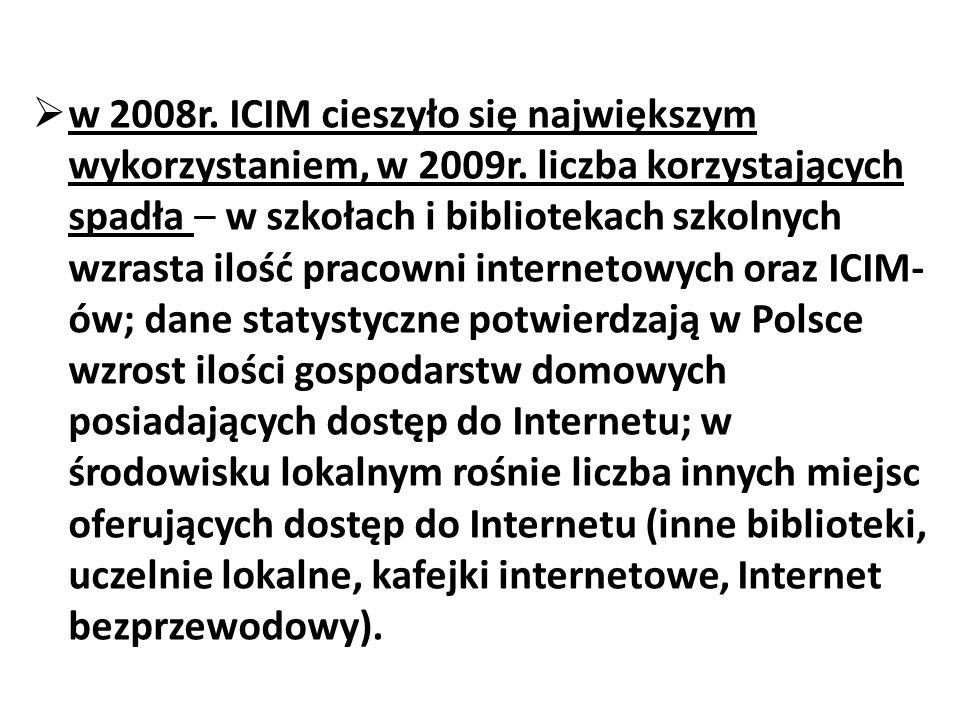 w 2008r. ICIM cieszyło się największym wykorzystaniem, w 2009r.