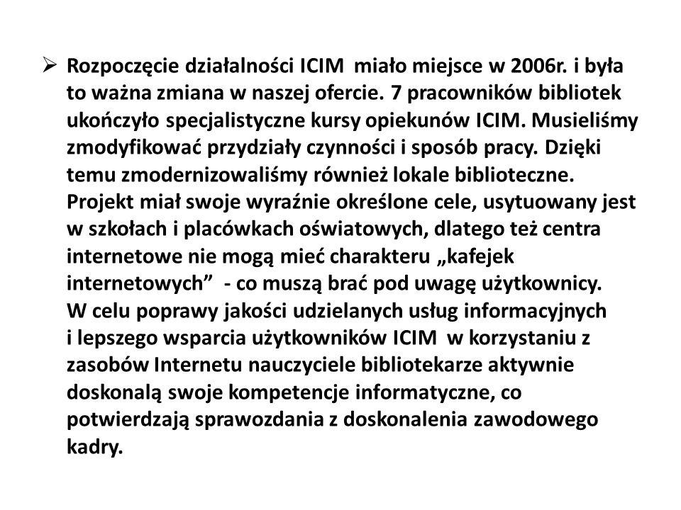Rozpoczęcie działalności ICIM miało miejsce w 2006r.