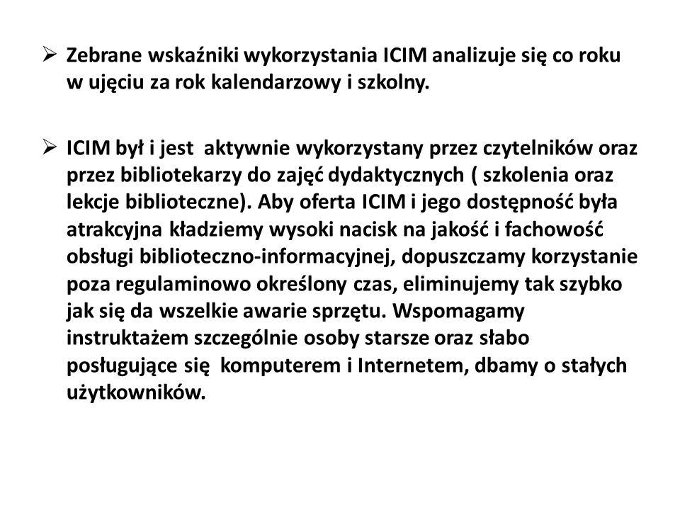 Zebrane wskaźniki wykorzystania ICIM analizuje się co roku w ujęciu za rok kalendarzowy i szkolny.
