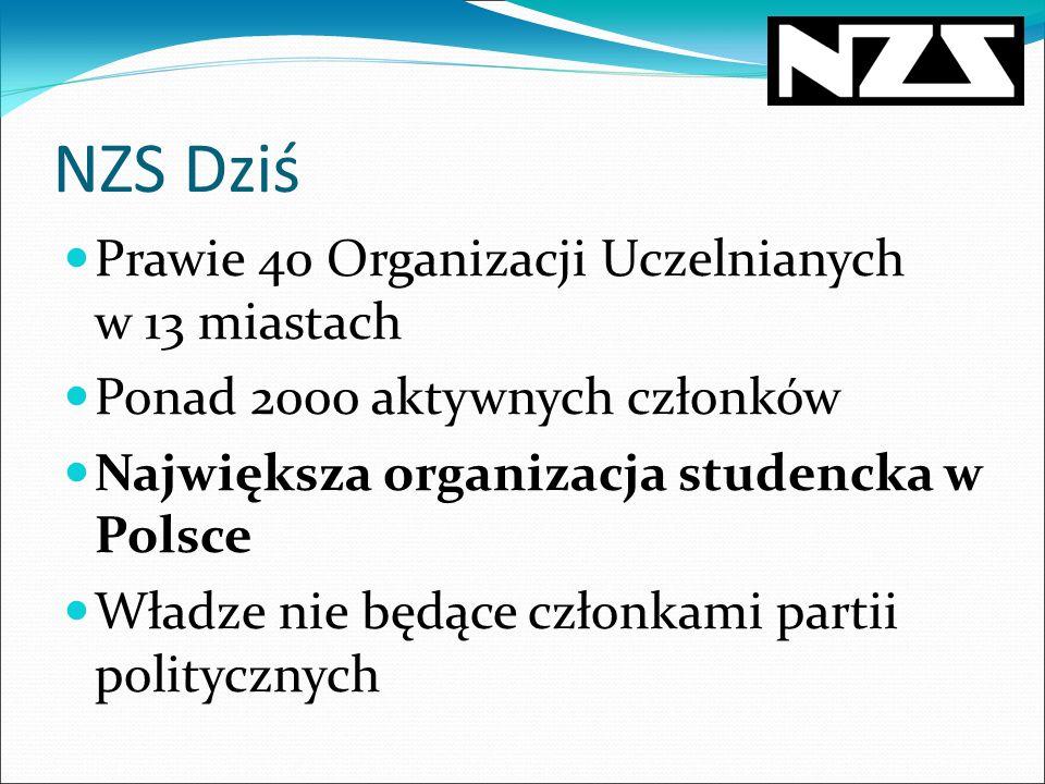 Podsumowanie Mimo kłopotów – największa organizacja studencka w Polsce Posiadająca duży budżet i płynność finansową Pozyskująca środki ministerialne i unijne Najprężniej rozwijająca się struktura (około 3 nowe OU na miesiąc) Posiadająca najbardziej rozpoznawalną markę Z liczącym się głosem na temat Szkolnictwa Wyższego