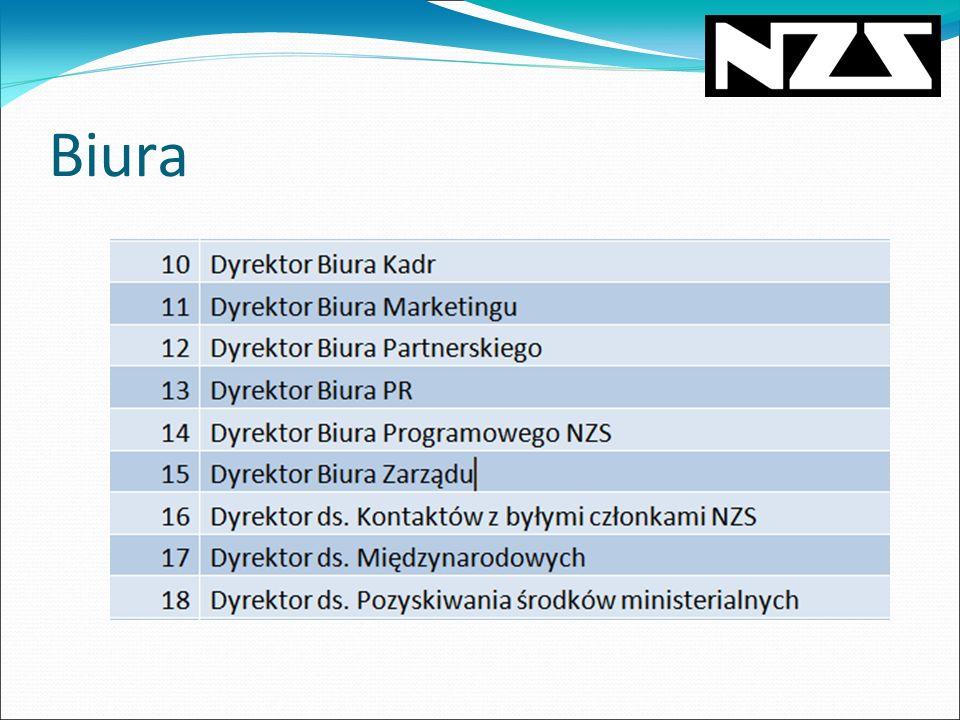 Projekty ogólnopolskie East Games United Niezależne Zrzeszenie Uczniowskie Twojeprawa.pl Pstrykaliada