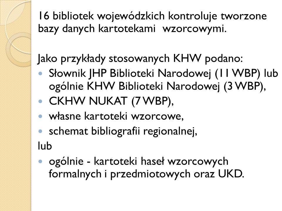 16 bibliotek wojewódzkich kontroluje tworzone bazy danych kartotekami wzorcowymi. Jako przykłady stosowanych KHW podano: Słownik JHP Biblioteki Narodo