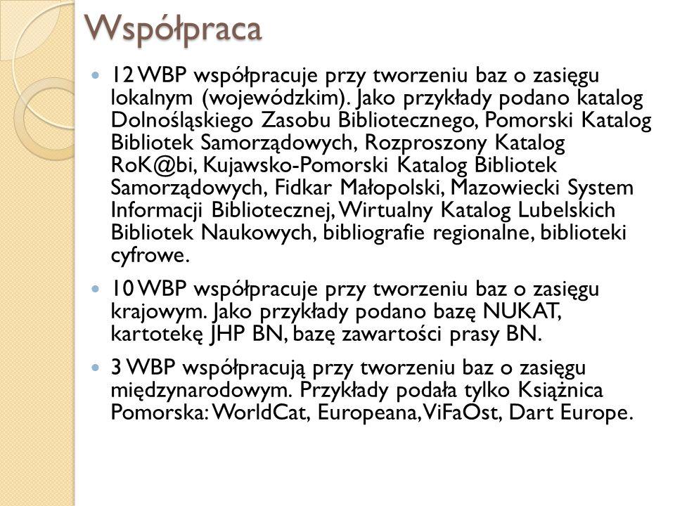Współpraca 12 WBP współpracuje przy tworzeniu baz o zasięgu lokalnym (wojewódzkim). Jako przykłady podano katalog Dolnośląskiego Zasobu Bibliotecznego