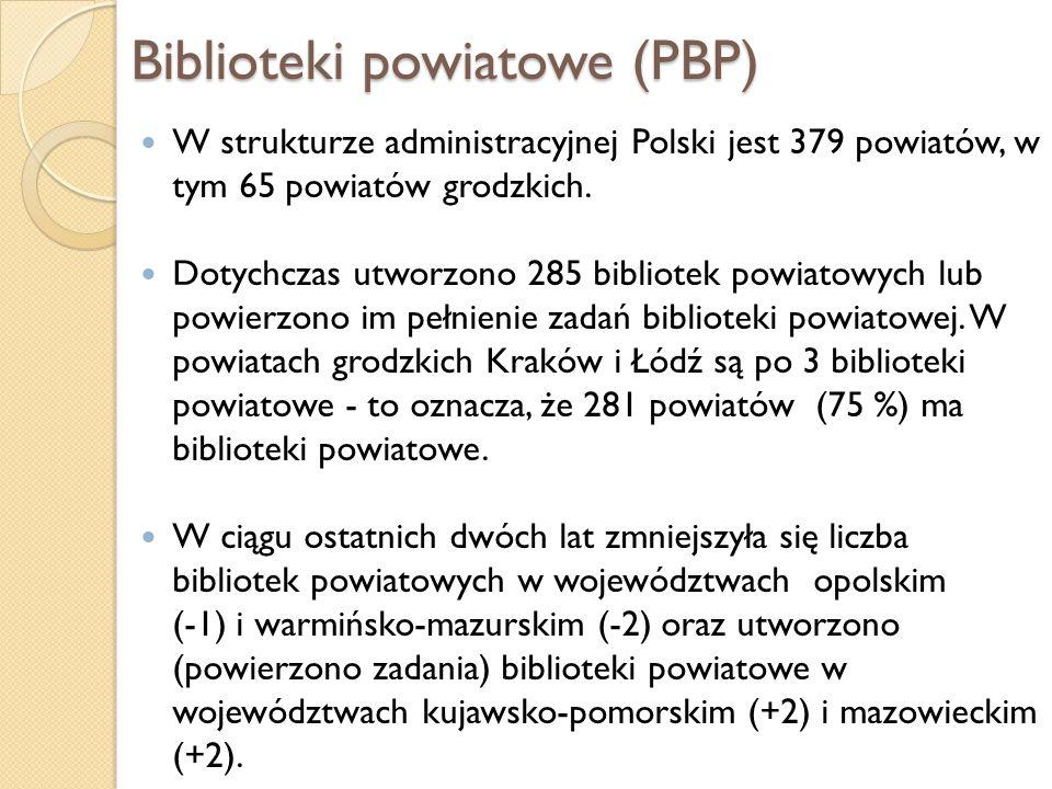 Biblioteki powiatowe (PBP) W strukturze administracyjnej Polski jest 379 powiatów, w tym 65 powiatów grodzkich. Dotychczas utworzono 285 bibliotek pow