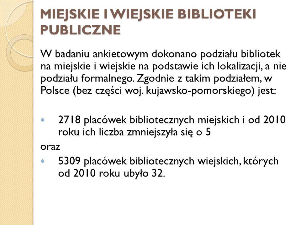 MIEJSKIE I WIEJSKIE BIBLIOTEKI PUBLICZNE W badaniu ankietowym dokonano podziału bibliotek na miejskie i wiejskie na podstawie ich lokalizacji, a nie p
