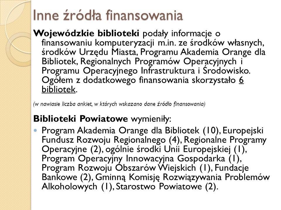 Inne źródła finansowania Wojewódzkie biblioteki podały informacje o finansowaniu komputeryzacji m.in. ze środków własnych, środków Urzędu Miasta, Prog