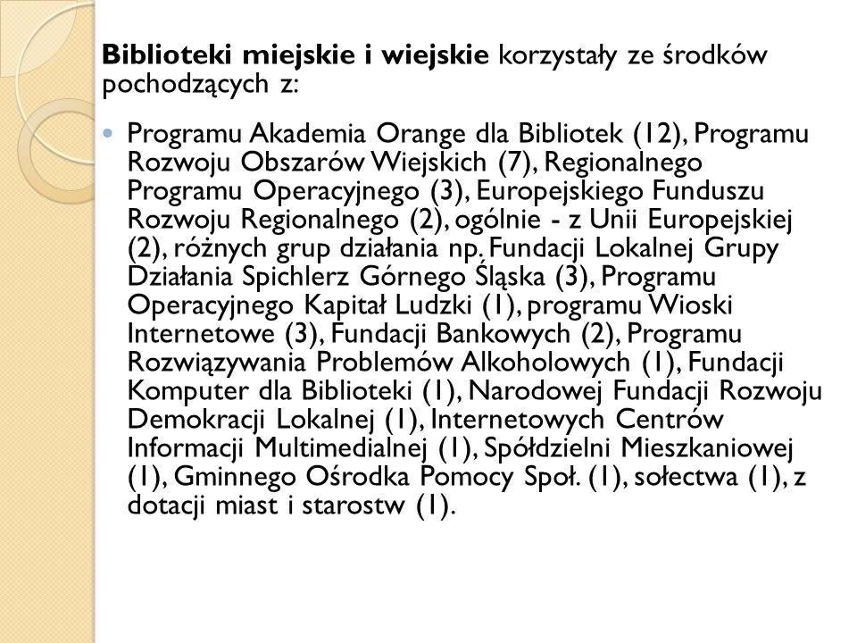 Biblioteki miejskie i wiejskie korzystały ze środków pochodzących z: Programu Akademia Orange dla Bibliotek (12), Programu Rozwoju Obszarów Wiejskich