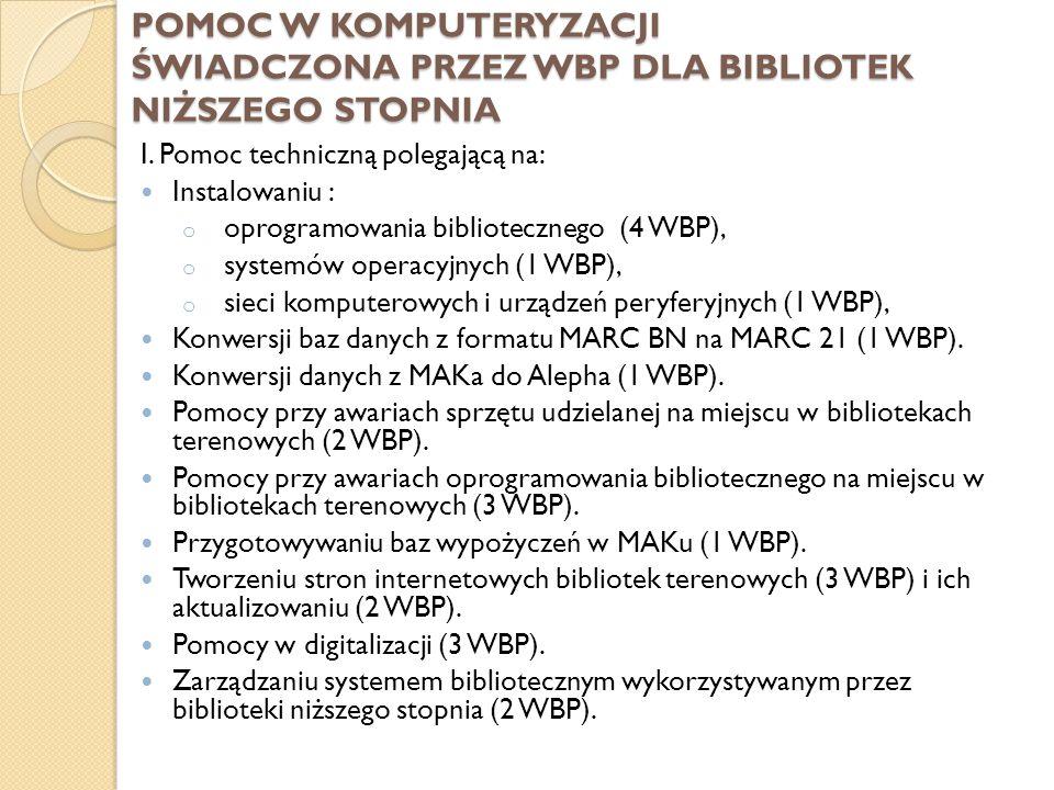 POMOC W KOMPUTERYZACJI ŚWIADCZONA PRZEZ WBP DLA BIBLIOTEK NIŻSZEGO STOPNIA I. Pomoc techniczną polegającą na: Instalowaniu : o oprogramowania bibliote